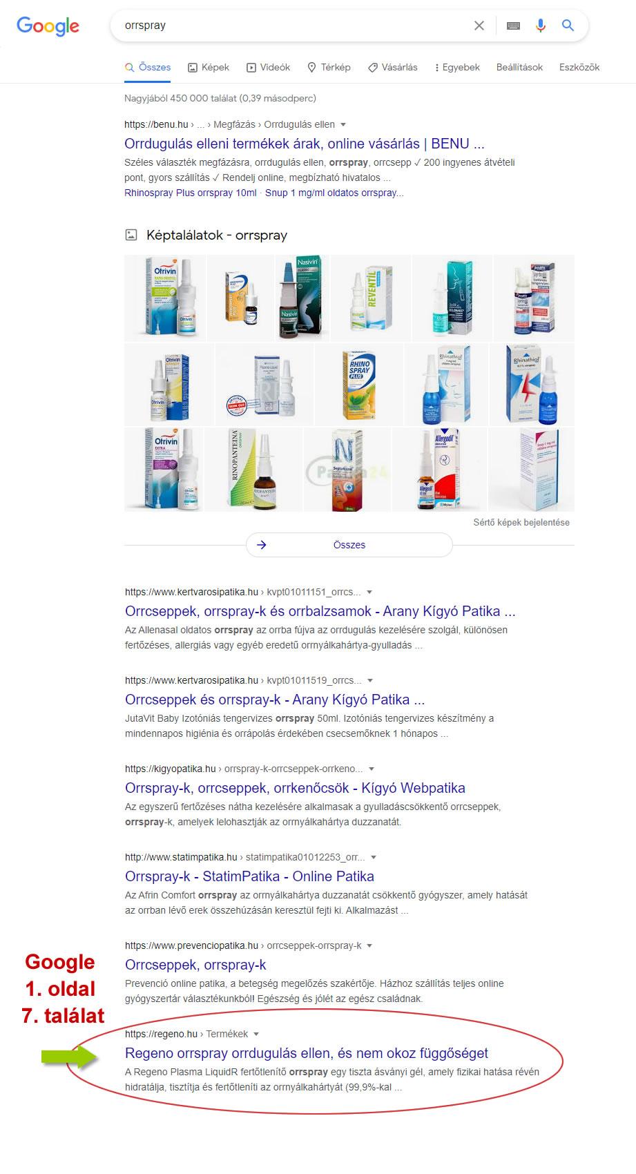 keresőoptimalizálás orrspray keresésre a Google első oldalán a hetedik találat a forgalmazott orrspray, és a Google képes találatok között is megjelenik