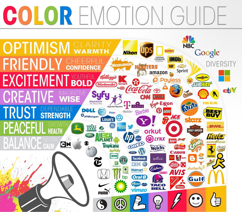 weboldal színek híres cégek logóival